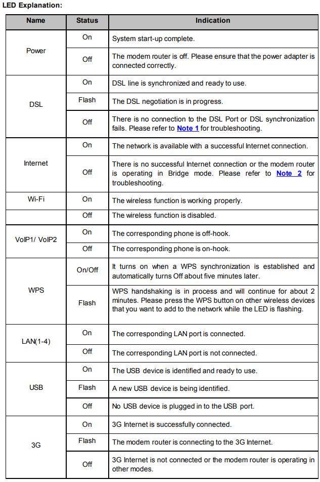 TP-Link TD-VG5612 - ADSL/VDSL - Vonex Telecom