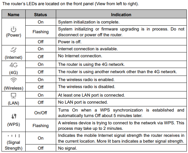 TP-Link TL-MR6400 - 3G/4G - Vonex Telecom